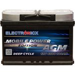 Electronicx Mobile Power Edition AGM