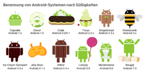 android namen