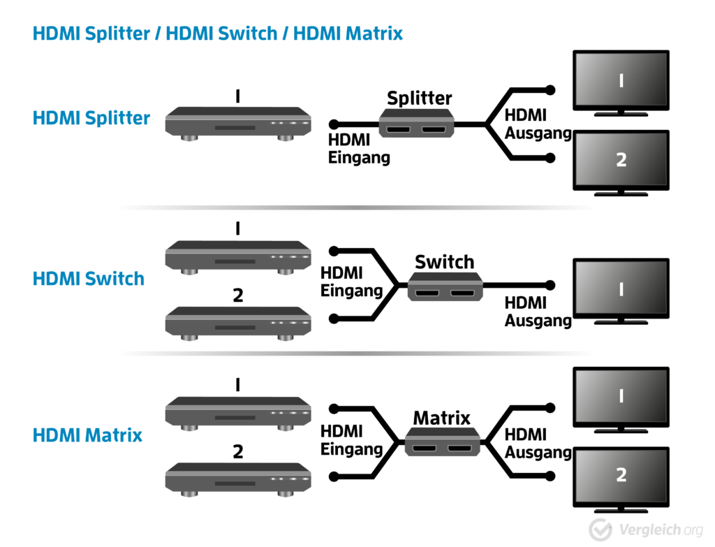 hdmi-splitter-test